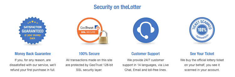 thelotter security